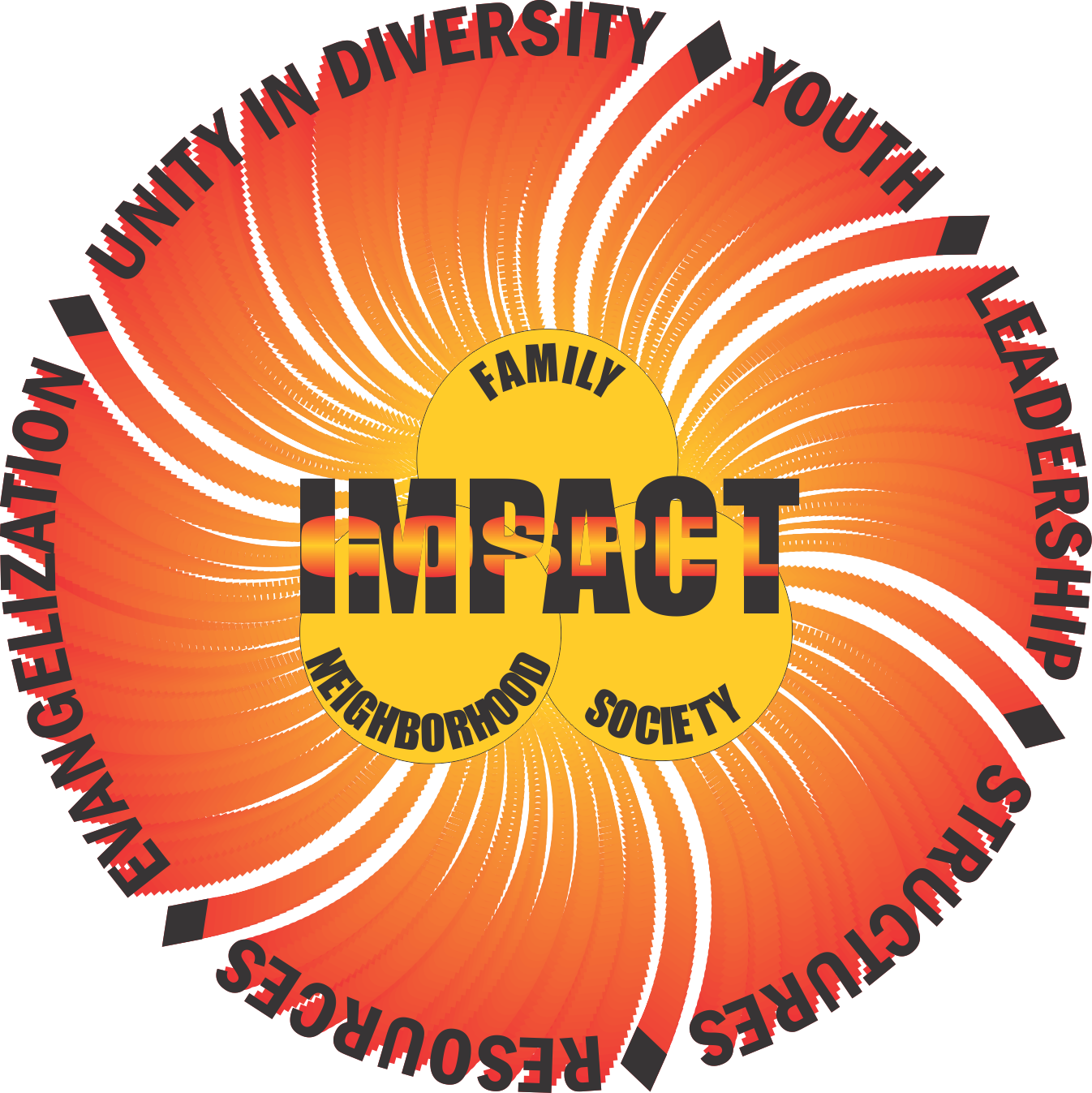 Impact Statement logo